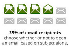 emailsubject